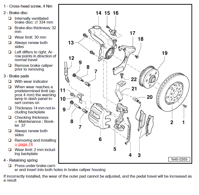 Seat Leon 20122016 factory repair manual